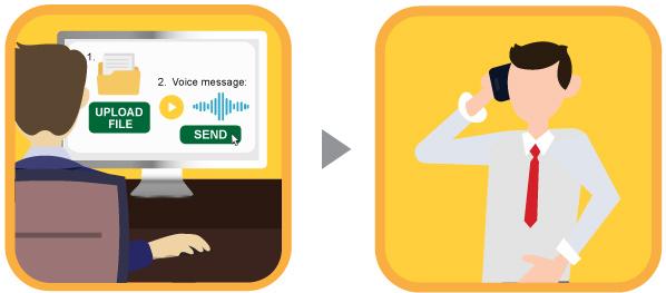 Outbound-Flows-Paylei-Voice-EN-mobile-1